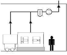 Afzuiging & Omkasting metaalbewerkingsvloeistoffen