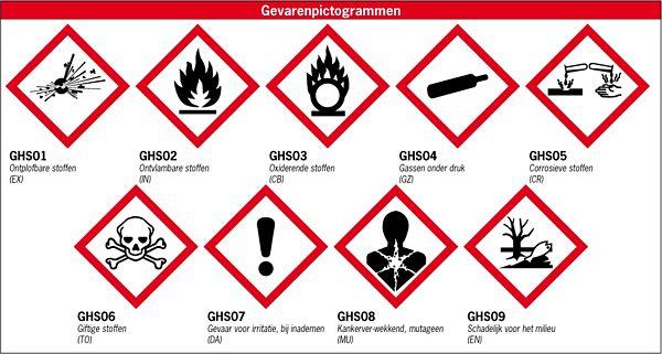 Nieuwe%20CLP-gevaar%20symbolen.jpg